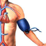 ಅಧಿಕ ರಕ್ತದೊತ್ತಡ ನಿಯಂತ್ರಣ ಹೇಗೆ?